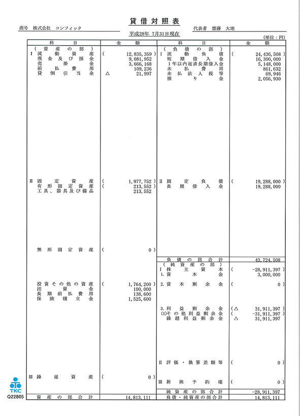 決算公告 会社案内 東京都立川市のシステム開発会社 株式会社コン